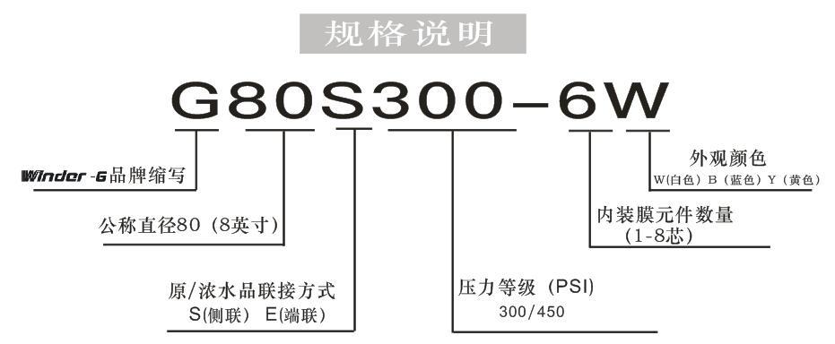 G80S300规格说明.jpg