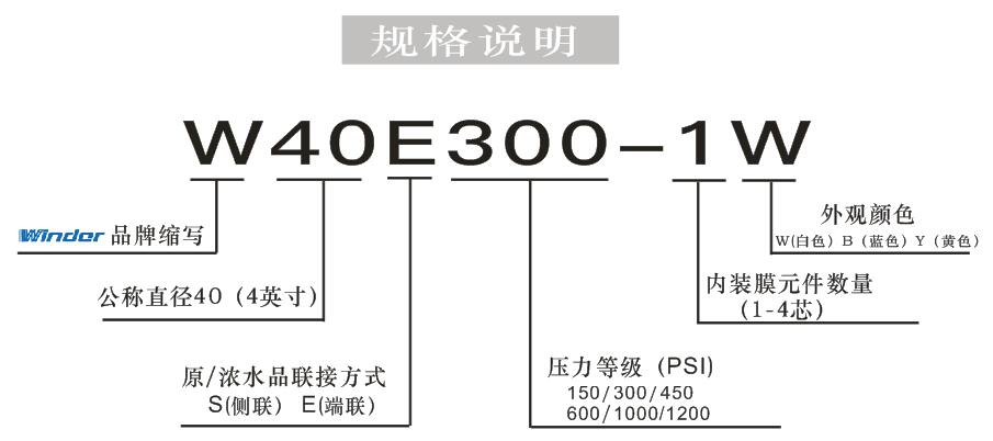 W40E300规格.jpg