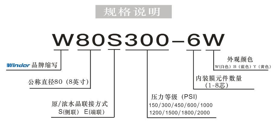 W80S规格说明.jpg