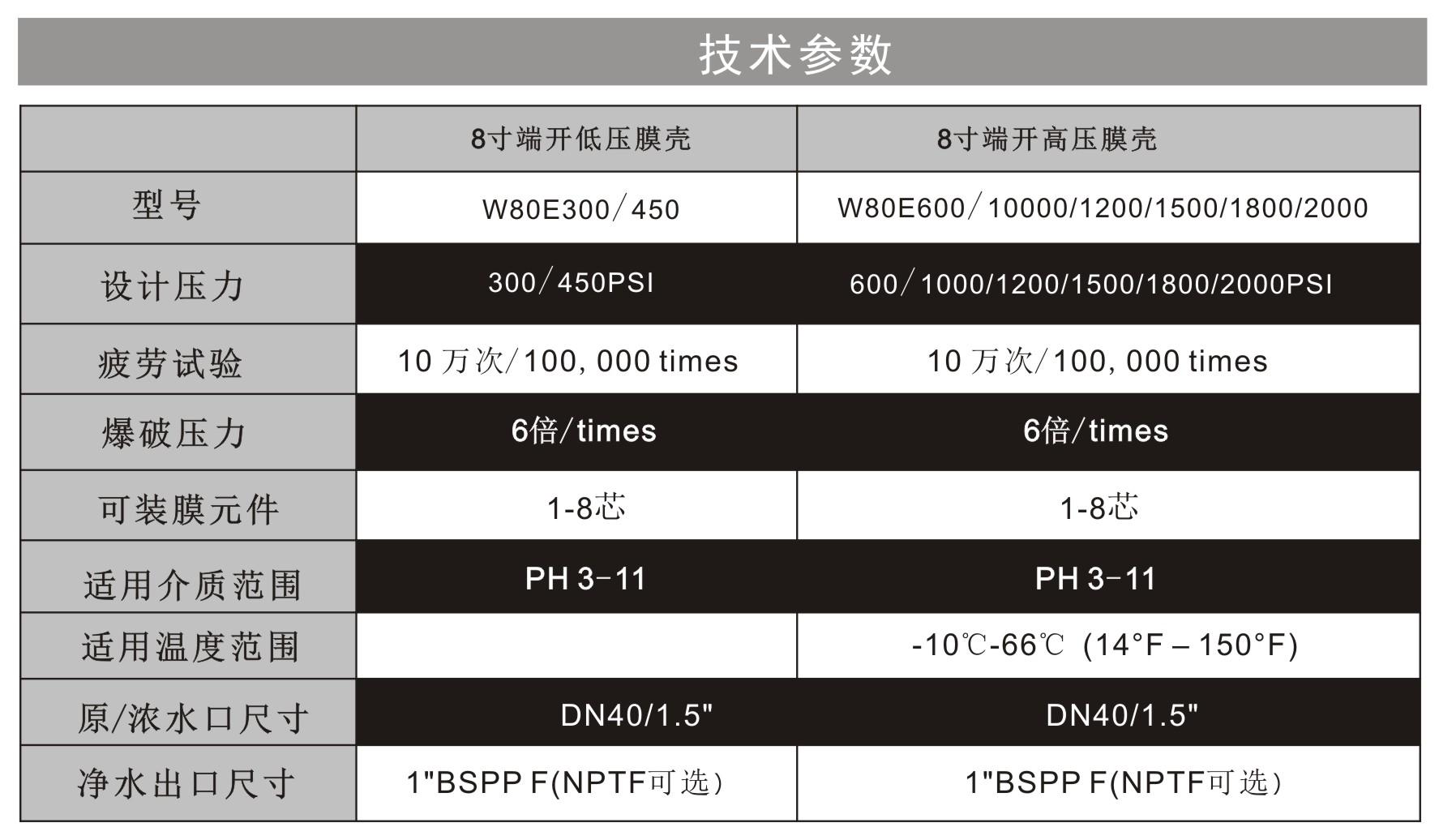 W80E规格.jpg