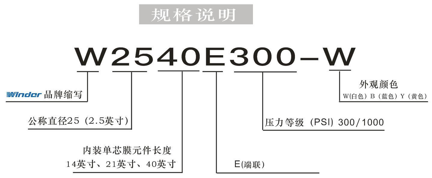 W2540E型号.jpg